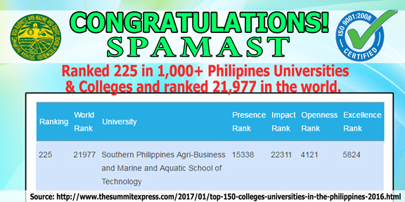 SPAMAST Ranked in 1,000+ Philippines Universities & Colleges