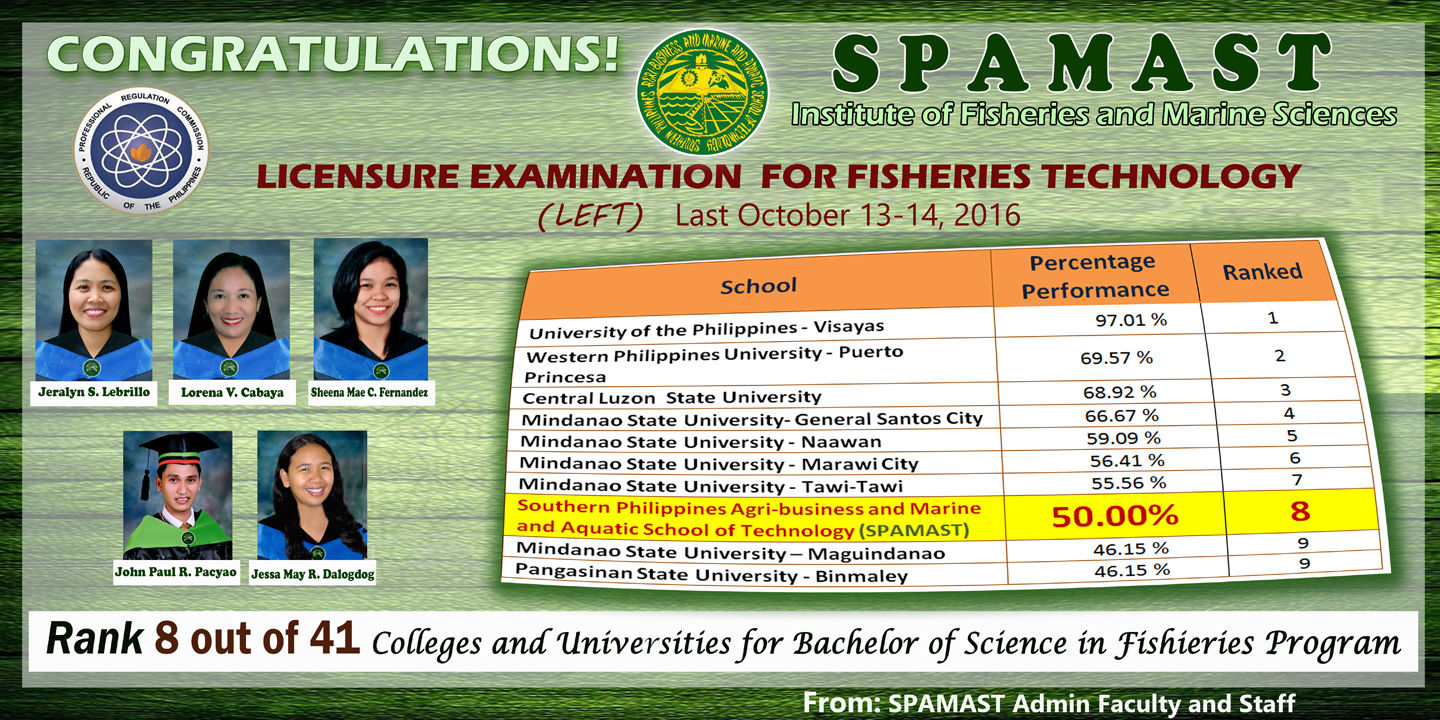PRC Releases 2016 Fisheries Technologist Licensure Examination Results